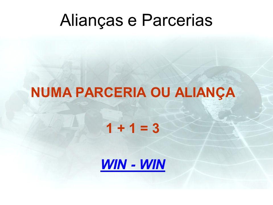 Alianças e Parcerias NUMA PARCERIA OU ALIANÇA 1 + 1 = 3 WIN - WIN