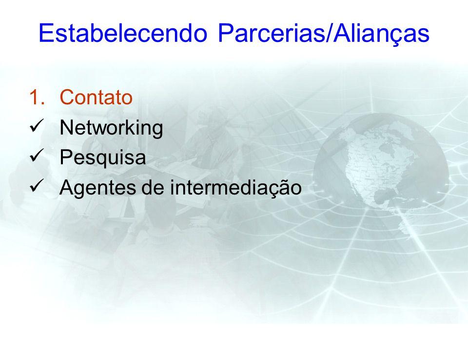 Estabelecendo Parcerias/Alianças 1.Contato Networking Pesquisa Agentes de intermediação