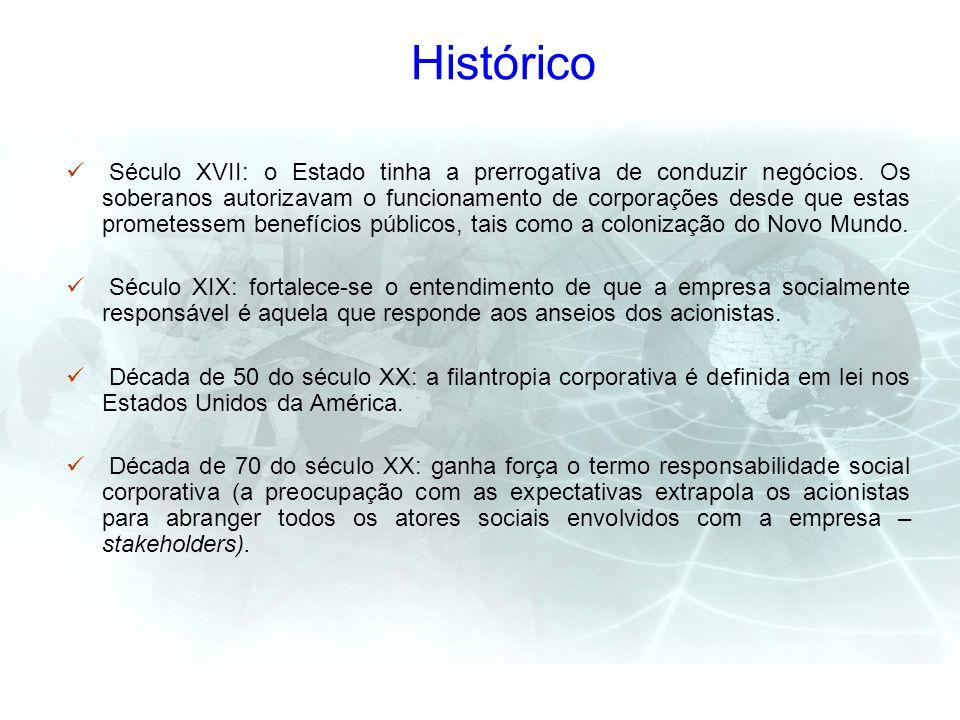 Histórico Século XVII: o Estado tinha a prerrogativa de conduzir negócios. Os soberanos autorizavam o funcionamento de corporações desde que estas pro