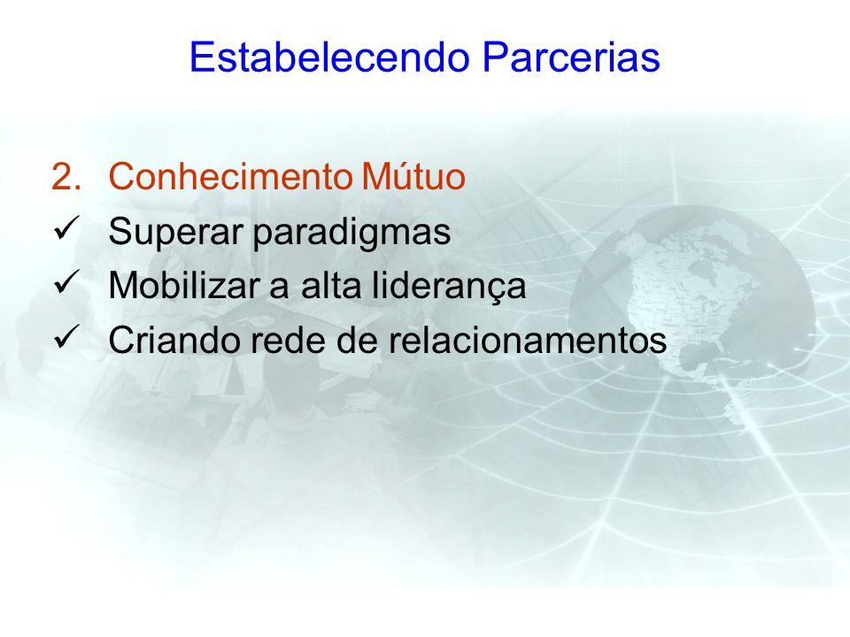 Estabelecendo Parcerias 2.Conhecimento Mútuo Superar paradigmas Mobilizar a alta liderança Criando rede de relacionamentos