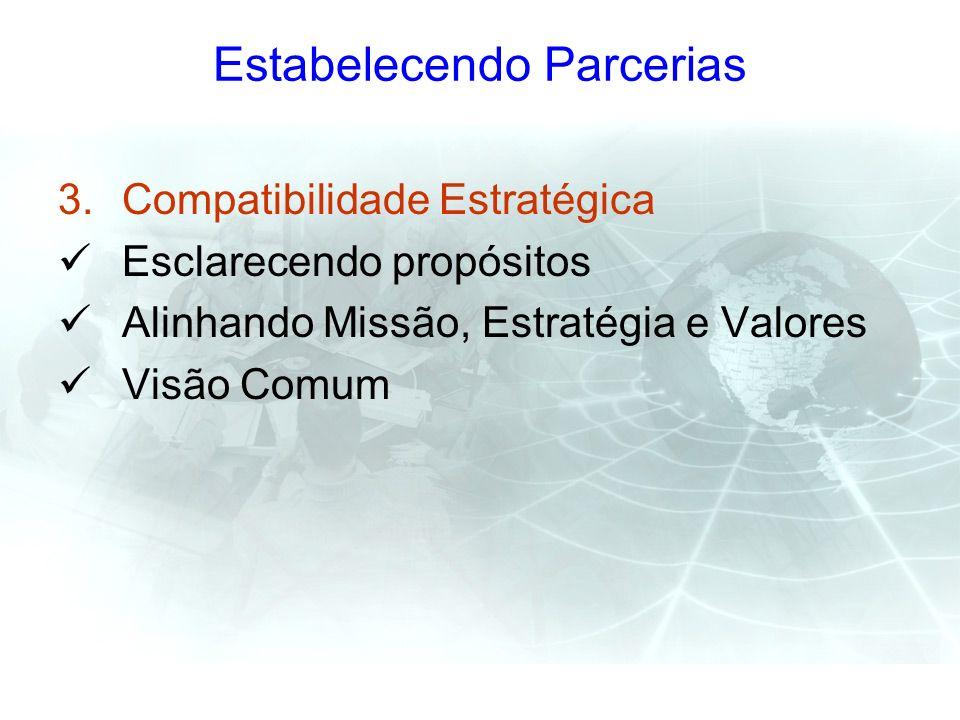Estabelecendo Parcerias 3.Compatibilidade Estratégica Esclarecendo propósitos Alinhando Missão, Estratégia e Valores Visão Comum