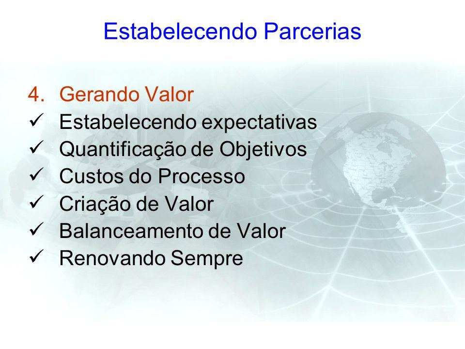 Estabelecendo Parcerias 4.Gerando Valor Estabelecendo expectativas Quantificação de Objetivos Custos do Processo Criação de Valor Balanceamento de Val