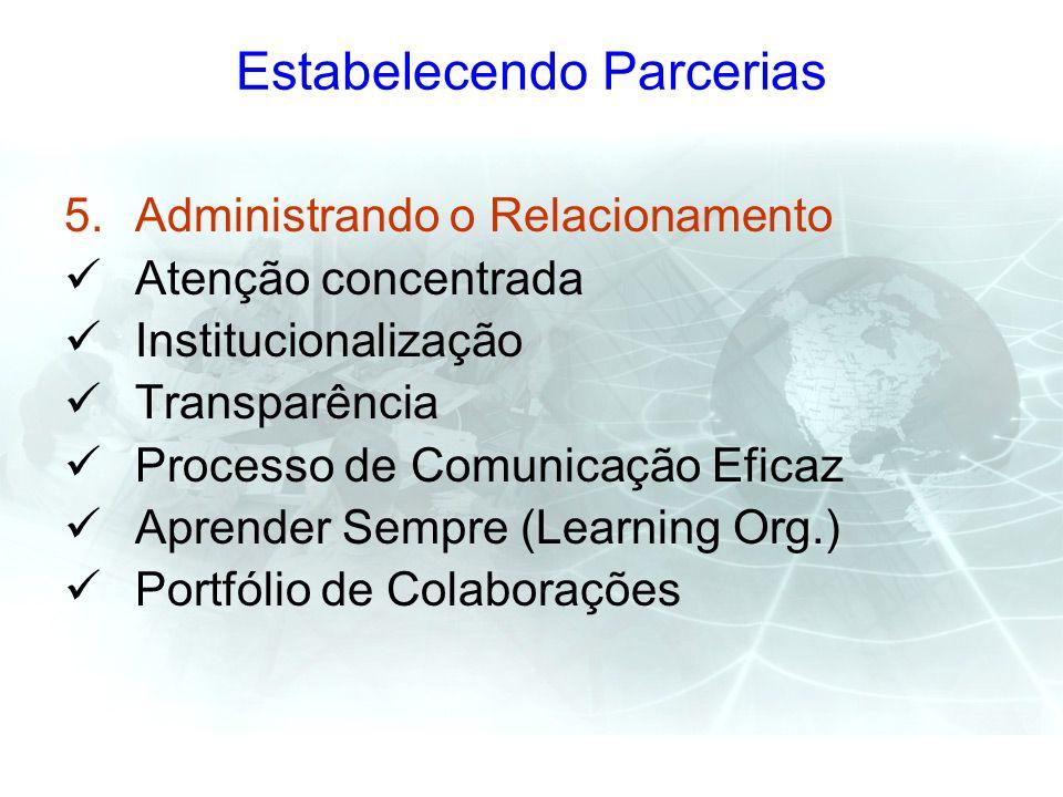 Estabelecendo Parcerias 5.Administrando o Relacionamento Atenção concentrada Institucionalização Transparência Processo de Comunicação Eficaz Aprender