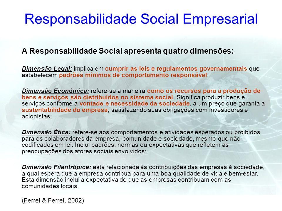 Responsabilidade Social Empresarial A Responsabilidade Social apresenta quatro dimensões: Dimensão Legal: implica em cumprir as leis e regulamentos go