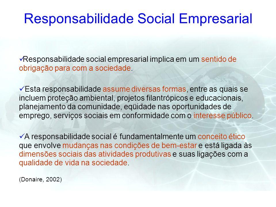 Responsabilidade Social Empresarial Responsabilidade social empresarial implica em um sentido de obrigação para com a sociedade. Esta responsabilidade