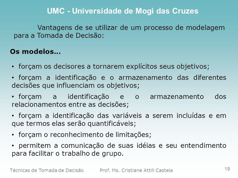 Técnicas de Tomada de Decisão Prof.Ms.