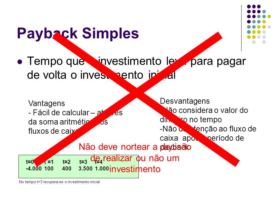 Payback Simples Tempo que o investimento leva para pagar de volta o investimento inicial Vantagens - Fácil de calcular – através da soma aritmética do