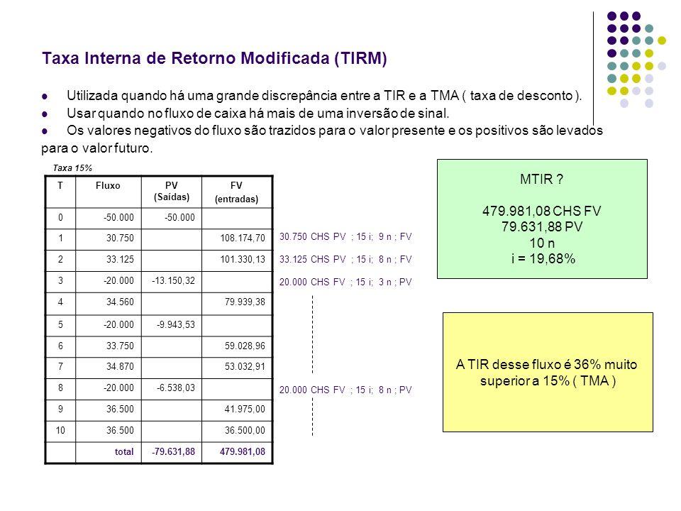 Taxa Interna de Retorno Modificada (TIRM) Utilizada quando há uma grande discrepância entre a TIR e a TMA ( taxa de desconto ). Usar quando no fluxo d