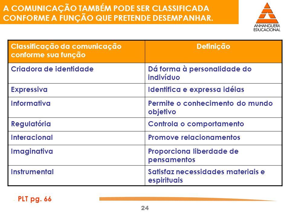 24 A COMUNICAÇÃO TAMBÉM PODE SER CLASSIFICADA CONFORME A FUNÇÃO QUE PRETENDE DESEMPANHAR.