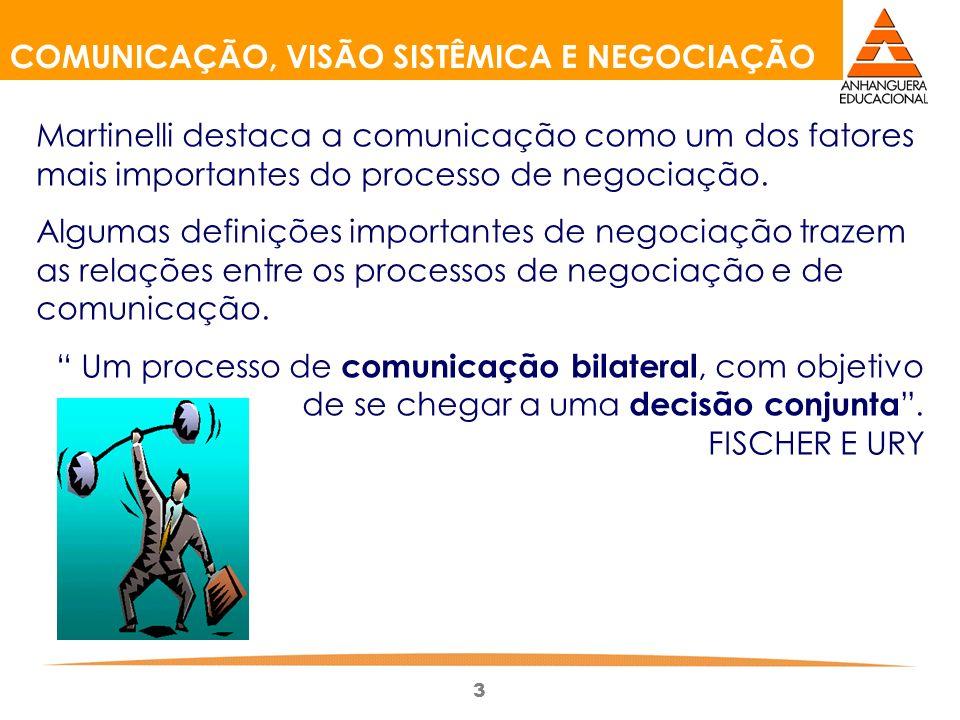 3 COMUNICAÇÃO, VISÃO SISTÊMICA E NEGOCIAÇÃO Martinelli destaca a comunicação como um dos fatores mais importantes do processo de negociação.