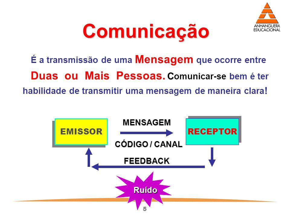 5 É a transmissão de uma Mensagem que ocorre entre Duas ou Mais Pessoas.