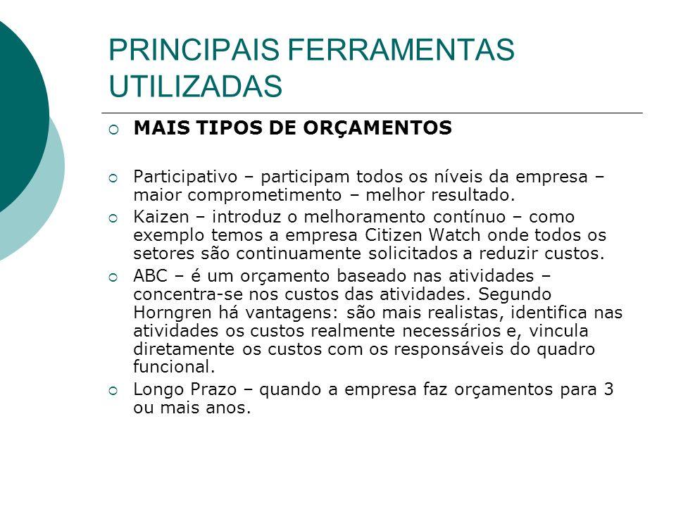 PRINCIPAIS FERRAMENTAS UTILIZADAS MAIS TIPOS DE ORÇAMENTOS Participativo – participam todos os níveis da empresa – maior comprometimento – melhor resu
