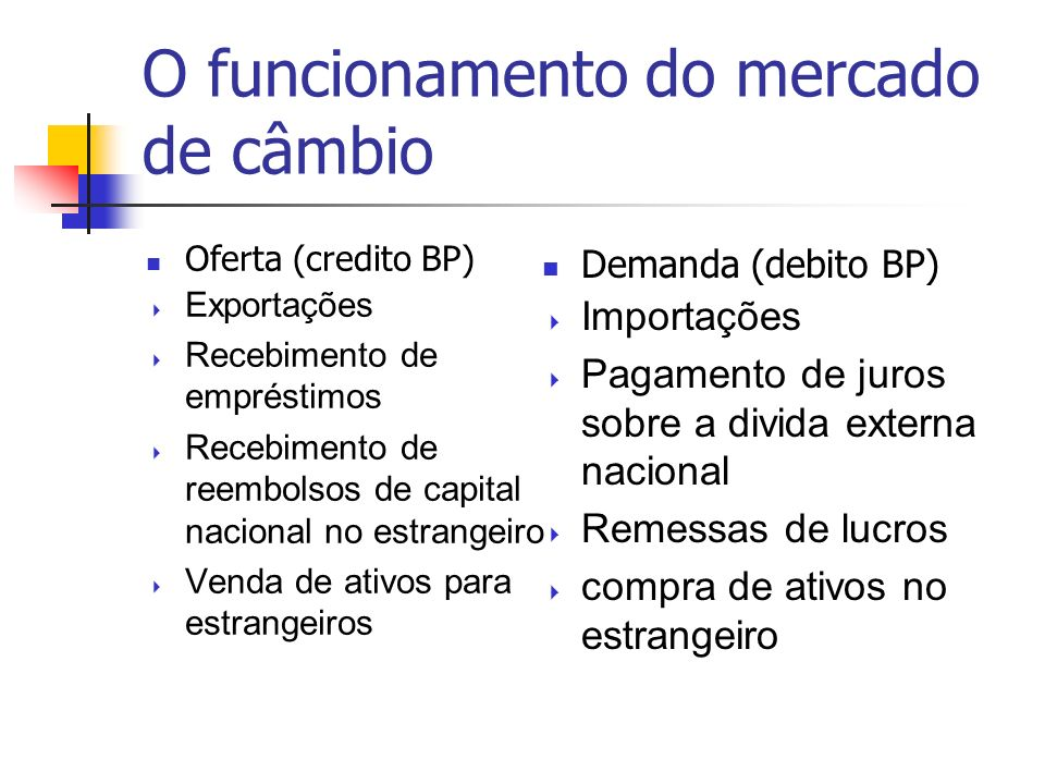 O funcionamento do mercado de câmbio Oferta (credito BP) Exportações Recebimento de empréstimos Recebimento de reembolsos de capital nacional no estra