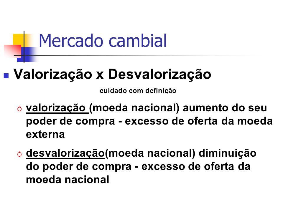 Mercado cambial Valorização x Desvalorização cuidado com definição Ô valorização (moeda nacional) aumento do seu poder de compra - excesso de oferta d