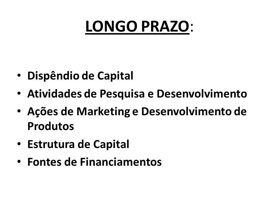 LONGO PRAZO: Dispêndio de Capital Atividades de Pesquisa e Desenvolvimento Ações de Marketing e Desenvolvimento de Produtos Estrutura de Capital Fonte