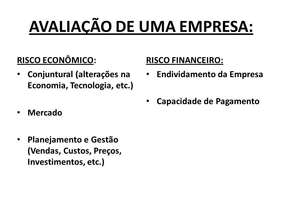 AVALIAÇÃO DE UMA EMPRESA: RISCO ECONÔMICO: Conjuntural (alterações na Economia, Tecnologia, etc.) Mercado Planejamento e Gestão (Vendas, Custos, Preço