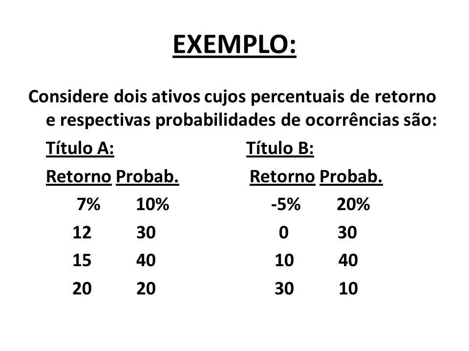 EXEMPLO: Considere dois ativos cujos percentuais de retorno e respectivas probabilidades de ocorrências são: Título A: Título B: Retorno Probab. Retor