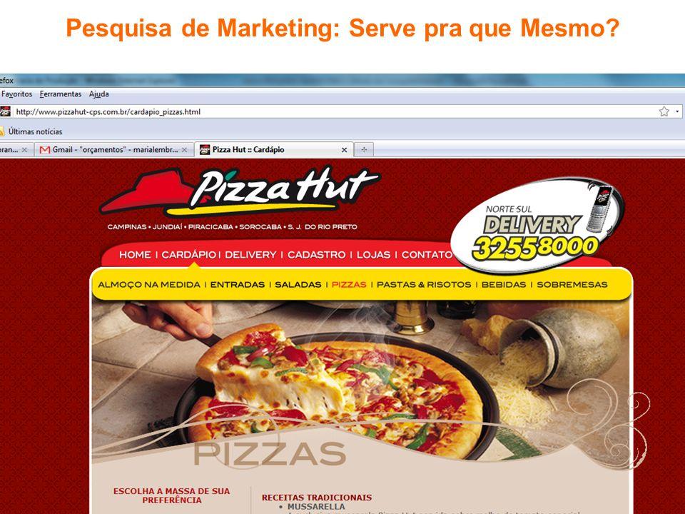 Pesquisa de Marketing Profa. Camila Krohling Colnago Pesquisa de Marketing: Serve pra que Mesmo?