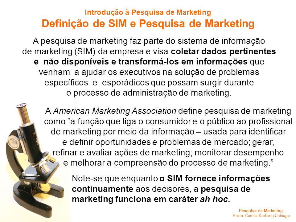 Pesquisa de Marketing Profa. Camila Krohling Colnago A pesquisa de marketing faz parte do sistema de informação de marketing (SIM) da empresa e visa c