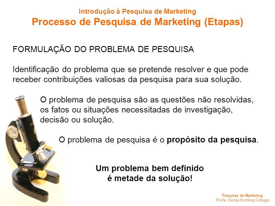 Pesquisa de Marketing Profa. Camila Krohling Colnago FORMULAÇÃO DO PROBLEMA DE PESQUISA Identificação do problema que se pretende resolver e que pode