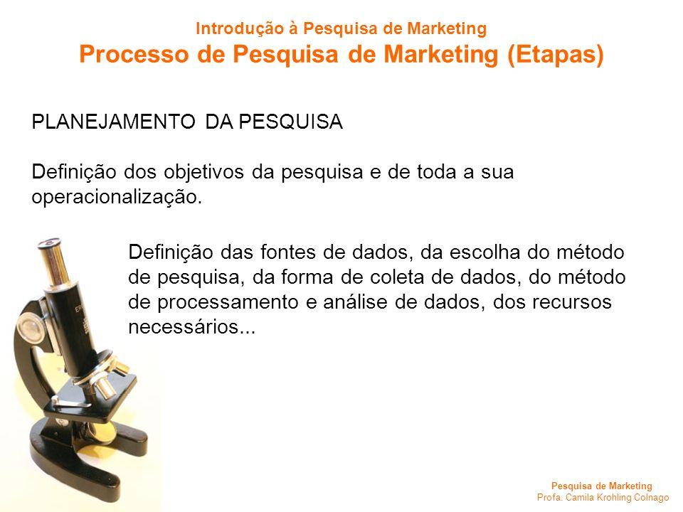 Pesquisa de Marketing Profa. Camila Krohling Colnago PLANEJAMENTO DA PESQUISA Definição dos objetivos da pesquisa e de toda a sua operacionalização. D