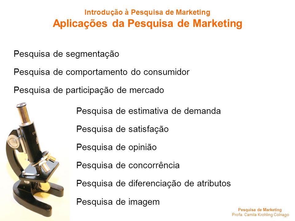 Pesquisa de Marketing Profa. Camila Krohling Colnago Pesquisa de segmentação Pesquisa de comportamento do consumidor Pesquisa de participação de merca