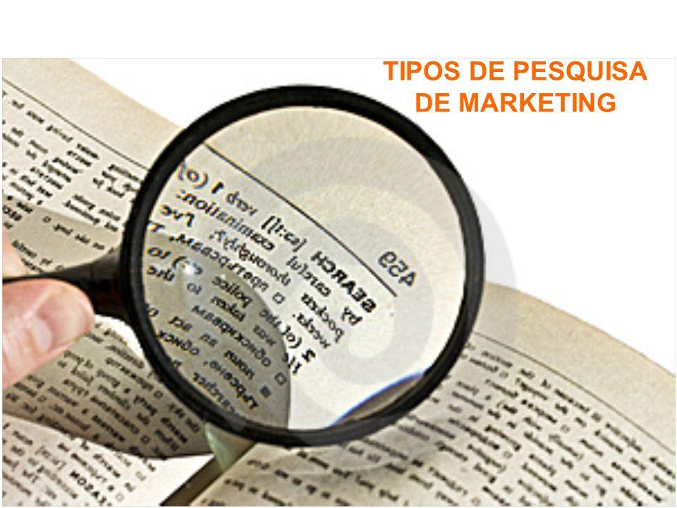 Pesquisa de Marketing Profa. Camila Krohling Colnago TIPOS DE PESQUISA DE MARKETING