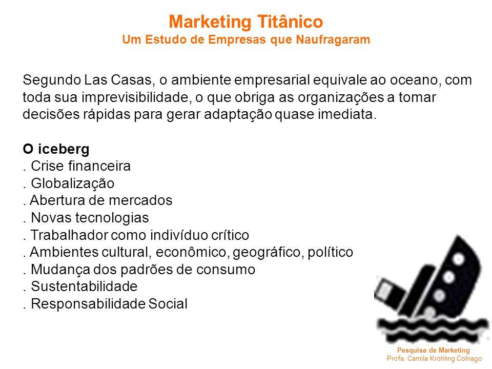 Pesquisa de Marketing Profa. Camila Krohling Colnago Marketing Titânico Um Estudo de Empresas que Naufragaram Segundo Las Casas, o ambiente empresaria