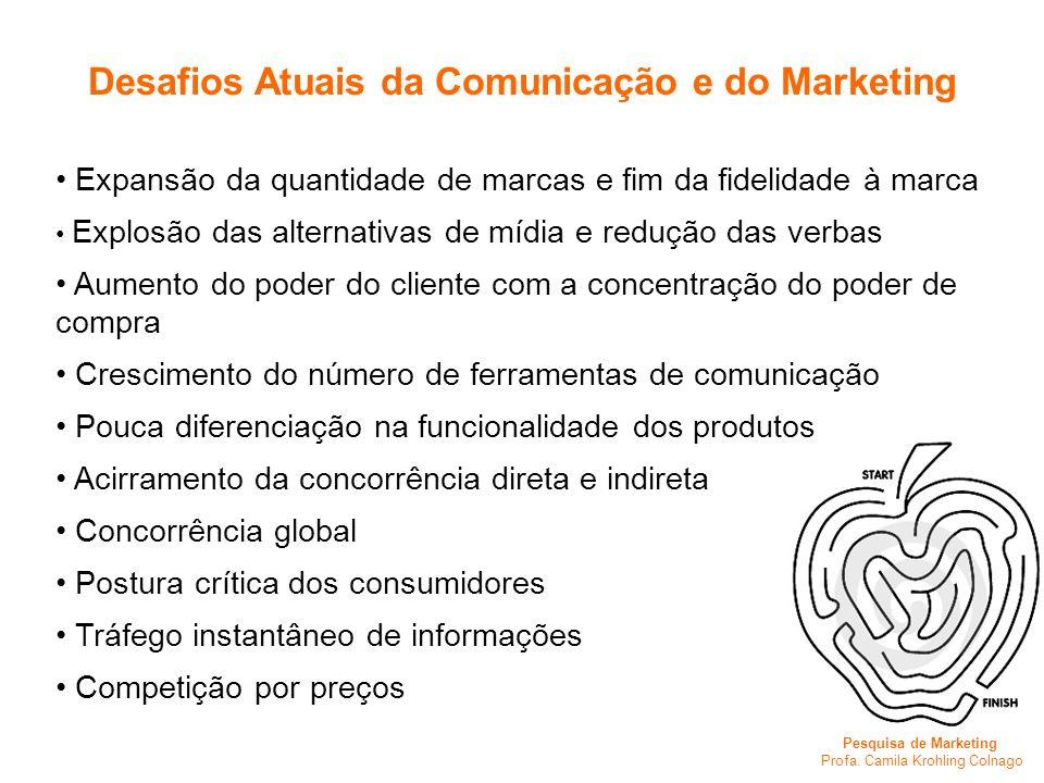 Pesquisa de Marketing Profa. Camila Krohling Colnago Desafios Atuais da Comunicação e do Marketing Expansão da quantidade de marcas e fim da fidelidad