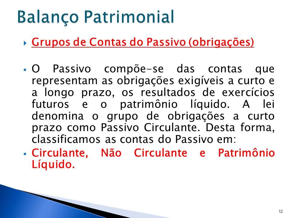 Grupos de Contas do Passivo (obrigações) O Passivo compõe-se das contas que representam as obrigações exigíveis a curto e a longo prazo, os resultados