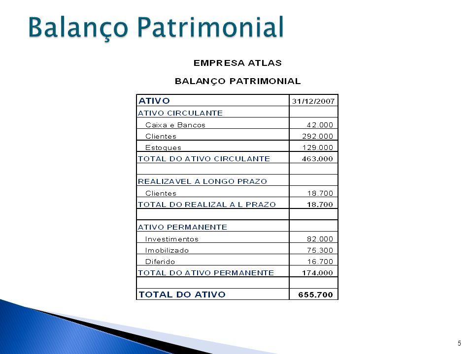 Grupos de Contas do Passivo Passivo Não Circulante Neste grupo são classificadas as obrigações vencíveis após o exercício seguinte ao do encerramento do balanço.