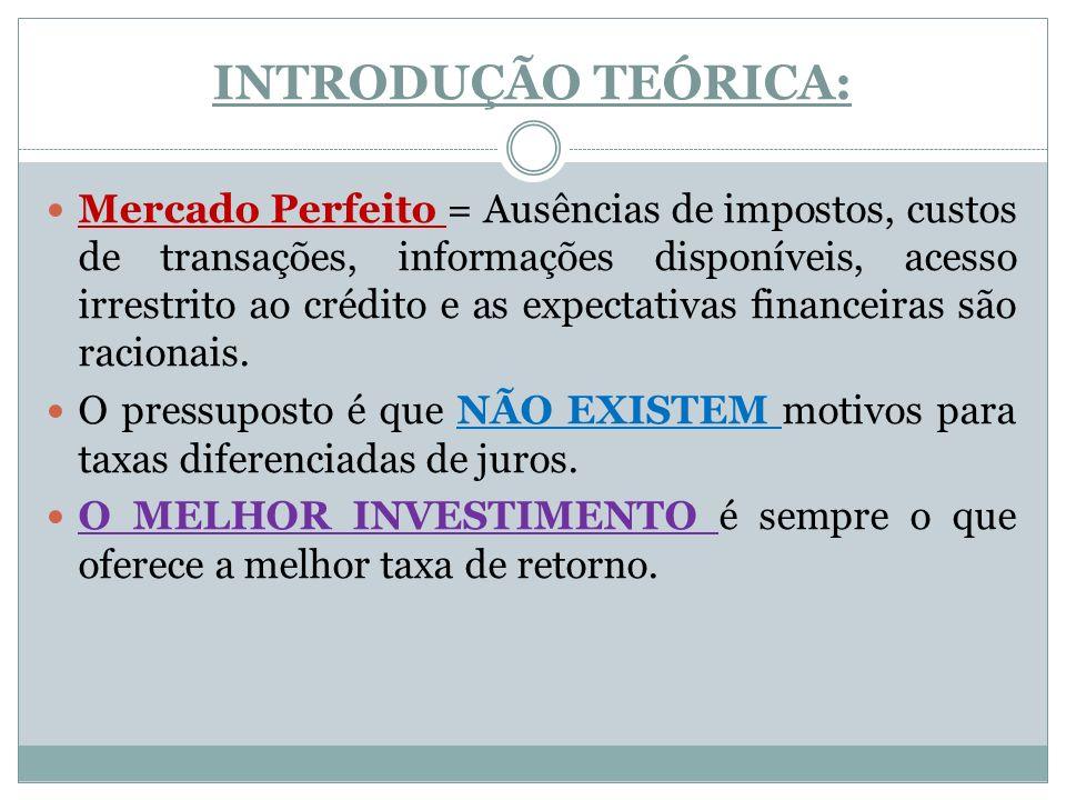 INTRODUÇÃO TEÓRICA: Mercado Perfeito = Ausências de impostos, custos de transações, informações disponíveis, acesso irrestrito ao crédito e as expecta
