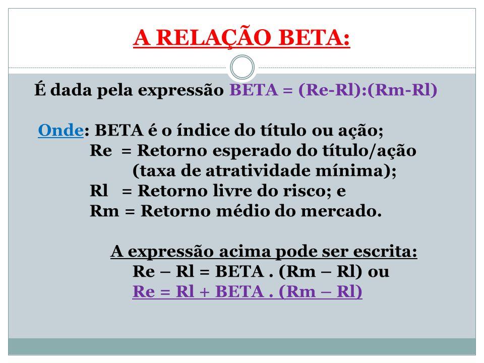 A RELAÇÃO BETA: É dada pela expressão BETA = (Re-Rl):(Rm-Rl) Onde: BETA é o índice do título ou ação; Re = Retorno esperado do título/ação (taxa de at