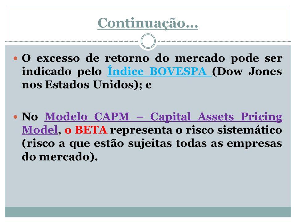 Continuação... O excesso de retorno do mercado pode ser indicado pelo Índice BOVESPA (Dow Jones nos Estados Unidos); e No Modelo CAPM – Capital Assets