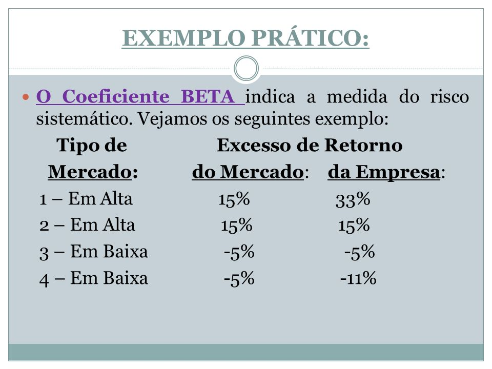 EXEMPLO PRÁTICO: O Coeficiente BETA indica a medida do risco sistemático. Vejamos os seguintes exemplo: Tipo de Excesso de Retorno Mercado: do Mercado