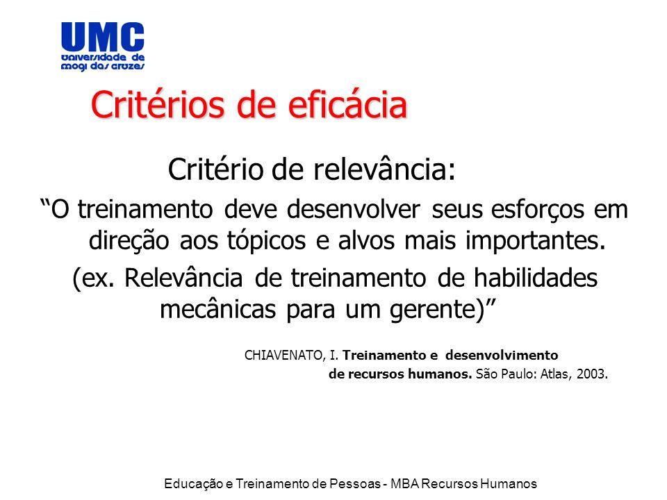 Educação e Treinamento de Pessoas - MBA Recursos Humanos Critérios de eficácia Critério de relevância: O treinamento deve desenvolver seus esforços em