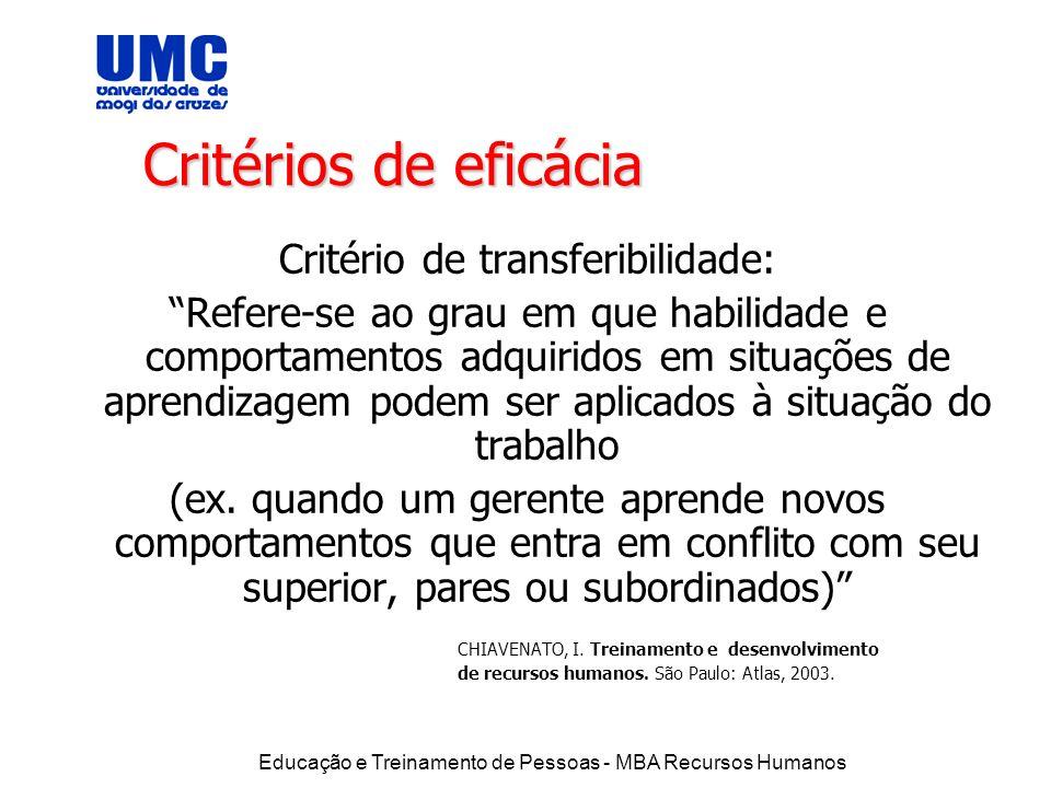 Educação e Treinamento de Pessoas - MBA Recursos Humanos Critérios de eficácia Critério de transferibilidade: Refere-se ao grau em que habilidade e co