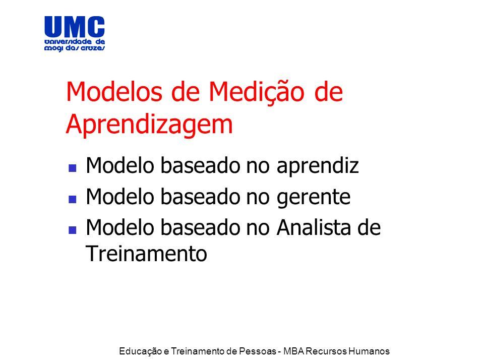 Educação e Treinamento de Pessoas - MBA Recursos Humanos Modelos de Medição de Aprendizagem Modelo baseado no aprendiz Modelo baseado no gerente Model