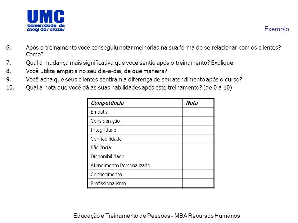Educação e Treinamento de Pessoas - MBA Recursos Humanos Exemplo 6.Após o treinamento você conseguiu notar melhorias na sua forma de se relacionar com