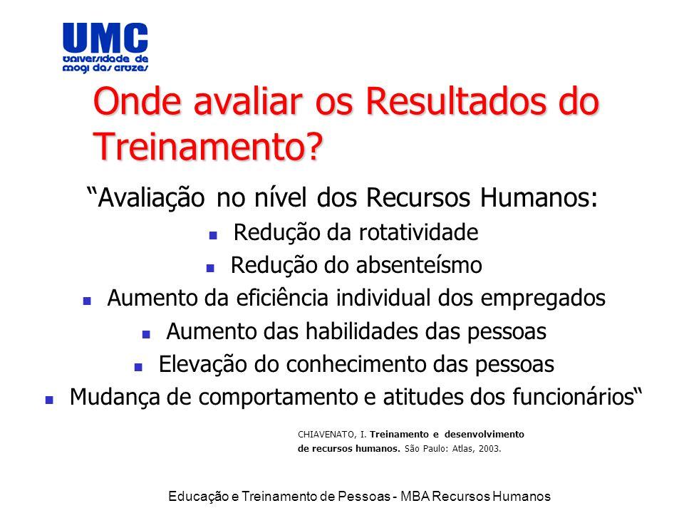 Educação e Treinamento de Pessoas - MBA Recursos Humanos Onde avaliar os Resultados do Treinamento? Avaliação no nível dos Recursos Humanos: Redução d