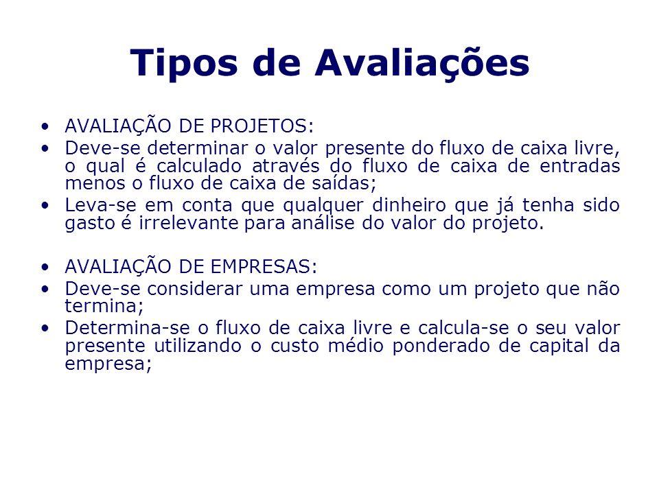 Tipos de Avaliações AVALIAÇÃO DE PROJETOS: Deve-se determinar o valor presente do fluxo de caixa livre, o qual é calculado através do fluxo de caixa d
