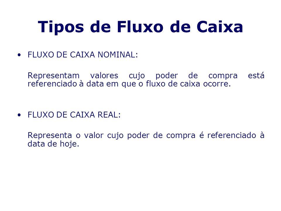 Tipos de Fluxo de Caixa FLUXO DE CAIXA NOMINAL: Representam valores cujo poder de compra está referenciado à data em que o fluxo de caixa ocorre. FLUX