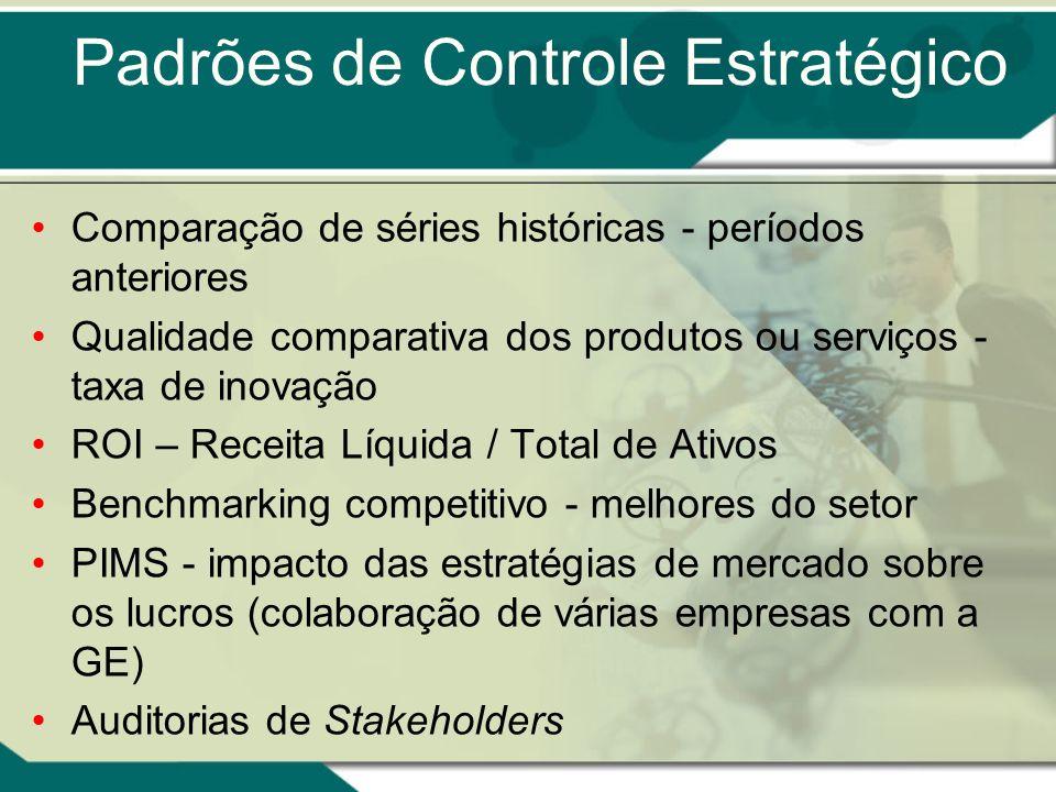 Padrões de Controle Estratégico Comparação de séries históricas - períodos anteriores Qualidade comparativa dos produtos ou serviços - taxa de inovaçã