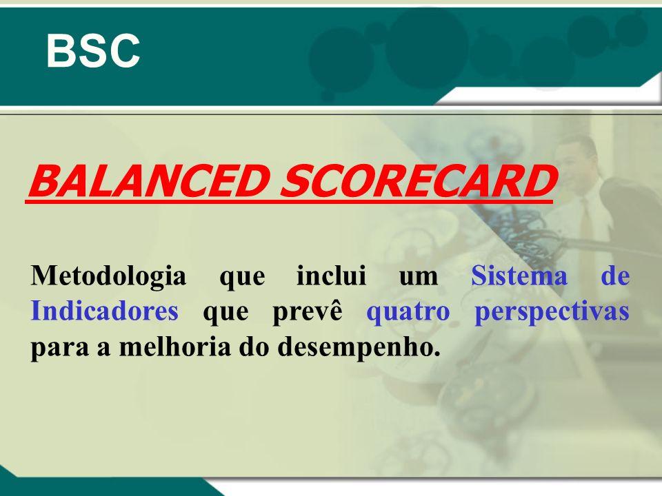 BSC BALANCED SCORECARD Metodologia que inclui um Sistema de Indicadores que prevê quatro perspectivas para a melhoria do desempenho.