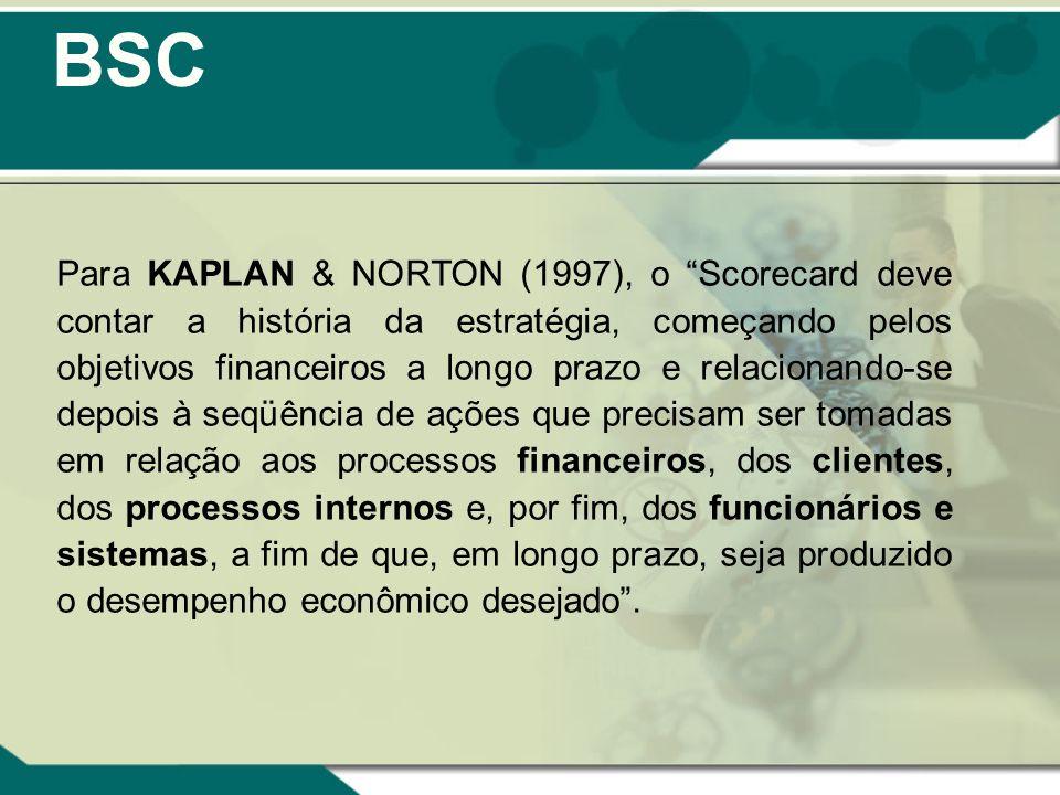 BSC Para KAPLAN & NORTON (1997), o Scorecard deve contar a história da estratégia, começando pelos objetivos financeiros a longo prazo e relacionando-