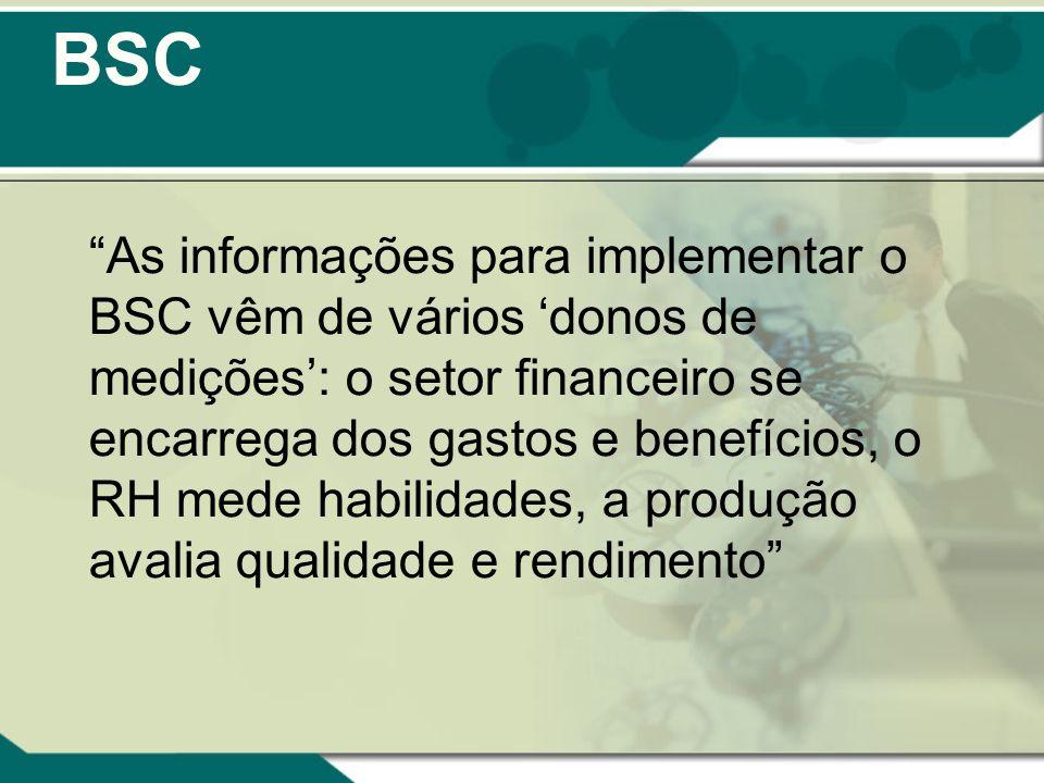 BSC As informações para implementar o BSC vêm de vários donos de medições: o setor financeiro se encarrega dos gastos e benefícios, o RH mede habilida
