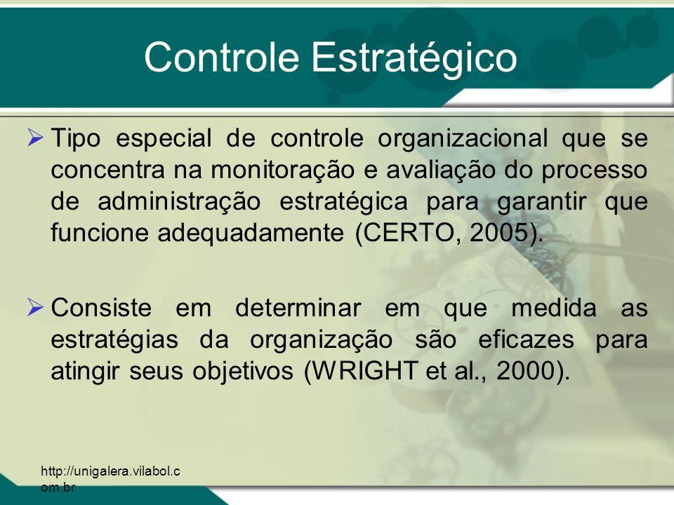 http://unigalera.vilabol.c om.br Controle Estratégico Tipo especial de controle organizacional que se concentra na monitoração e avaliação do processo