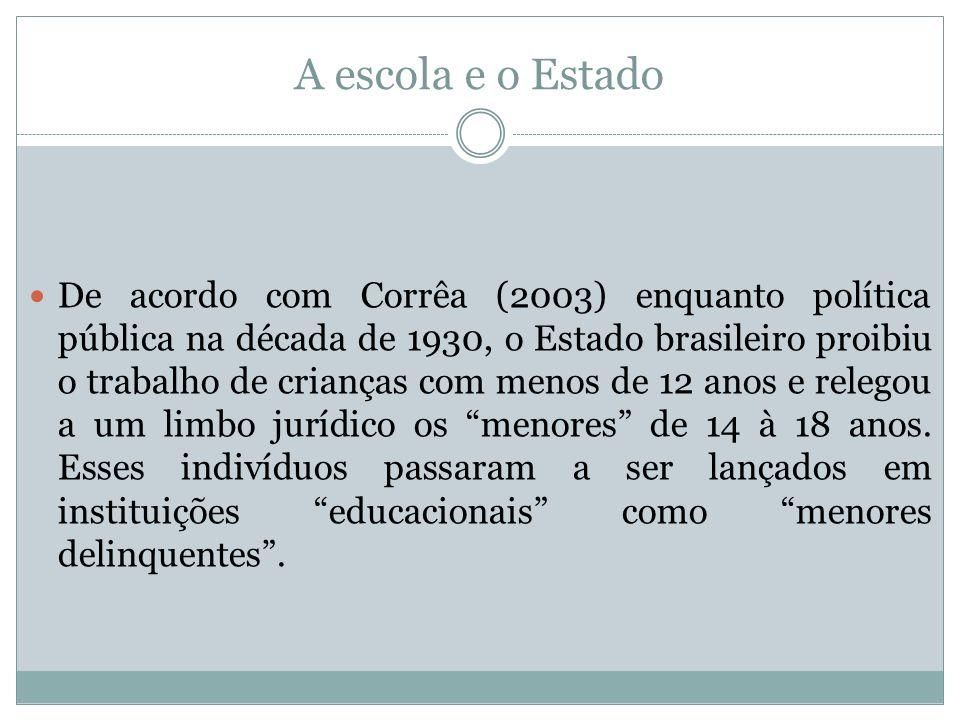 A escola e o Estado De acordo com Corrêa (2003) enquanto política pública na década de 1930, o Estado brasileiro proibiu o trabalho de crianças com me