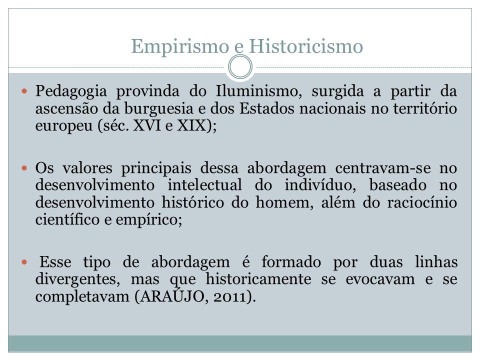 Empirismo e Historicismo Pedagogia provinda do Iluminismo, surgida a partir da ascensão da burguesia e dos Estados nacionais no território europeu (sé