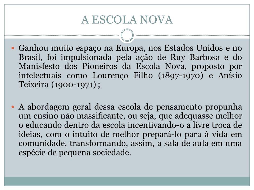 A ESCOLA NOVA Ganhou muito espaço na Europa, nos Estados Unidos e no Brasil, foi impulsionada pela ação de Ruy Barbosa e do Manisfesto dos Pioneiros d